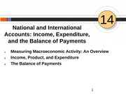 Chapter_14_Balance_of_Payments