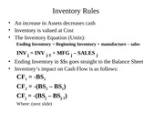 Inventory Rules