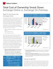 Total Cost of Ownership Exchange On-Premises vs. Exchange Online.pdf
