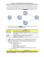 Session 7 - FF and WGD Case Homework - student version (1).docx