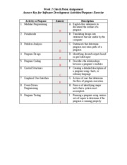 Week 2 Check Point1 Answer Key