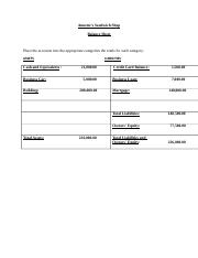 _Modile 10 Written Assingment A Balance Sheet_09142013
