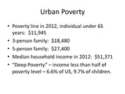 Urban Poverty, AFDC & TANF