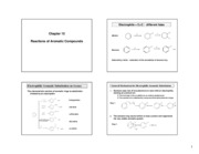ch15-aromatic substitutions