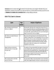 IB English Dialetical Journal Chart