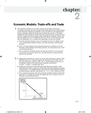Econ ch 2 questions