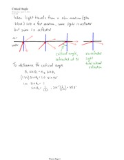 PHYS 11 Critical Angle Notes