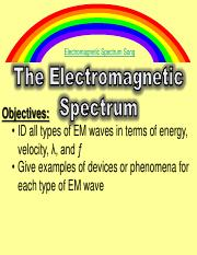 2015 The Electromagnetic Spectrum.pdf