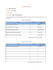 Academic Course Plan template(2) (1)