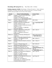 syllabus for bio and microbio Bsc (h) microbiology three-year full-time programme (six-semester course)  the detailed syllabus for each paper is appended with a list of suggested.