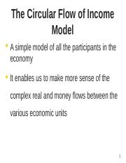 Circular Flow of Income Model lecture in tutorial