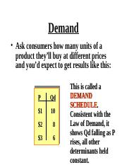 Demand schedule.ppt