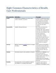Unit 3- Eight Common Characteristics of Health Care Professionals