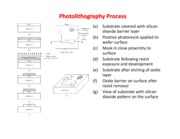 Presentation 8 photolithography