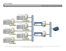 3 pages sample network drawings