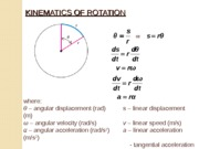 03 Rotation of Rigid Bodies