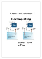 ELECTROPLATING(CHEMISTRY ASSIGNMENT)