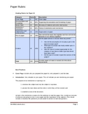 PROJ595_Grading-Rubric_Risk-Paper-2-Revised