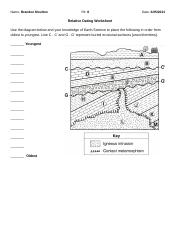 Copy_of_Relative_Dating_Worksheet