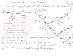 Session 08 Rail & Piping Transport.pdf
