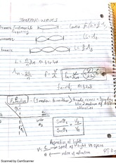 standing waves notes