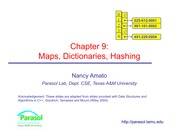 Ch9.Maps-Dictionaries-Hashing
