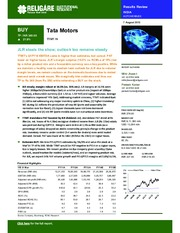 TATAMOTORS - RELIGARE
