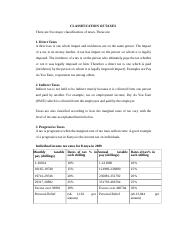 CLASSIFICATION OF TAXES 1.docx