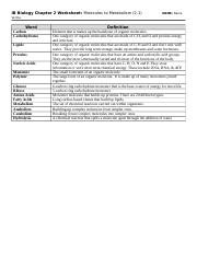 2.1 Molecules to Metabolism Worksheet.docx