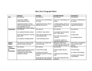 short story paragraph rubric