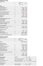 Huffman Trucking Pro Forma Statements