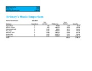 Lab 3-2 Britney's Music Emporium Weekley Payroll Report case 2
