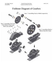 Gearbox Assembly Sequence