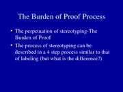 Burden of Proof Examples
