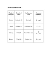handout_Standard Electrical Units
