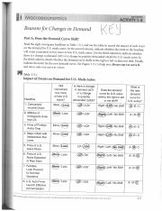 Activity 1.5 KEY.pdf - r Reasons for Changes in Demand K 3 Part A ...