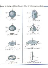 mass moment of inertia formulas pdf
