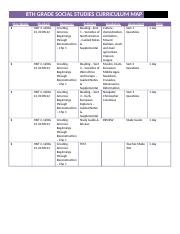 8th Grade Social Studies Curriculum Map Updated May 2013.docx