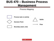 BUS 470 Notes for Process Mapping