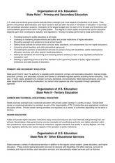 U.S.EducationSystemArticle