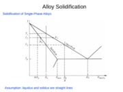 Solidification of a Single Phase Alloy