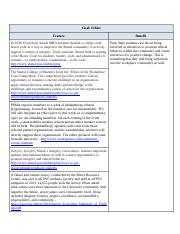 MKTG 410 - Features and Benefits Sheet