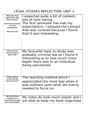 Legal Studies - Unit 1 reflection