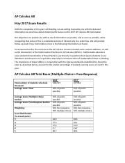 AP Calculus AB Score Results.docx