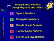 S1_Level_E_Ch11_Linear_patterns
