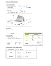 231_notes_Lecture21(1).pdf