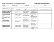 Outcome J Rubric for Knowledge of Contemporary Issues