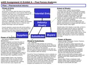 pfizer five force analysis Porter five force model analysis of merck 1 presentation on: porter's five  forces analysis of merck pvt ltd 2 pfizer novartis.