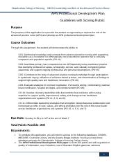 NR510_W7_APN_Professional_Development_Plan__Guidelines__Rubric.docx