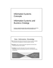 ITIS 2P91-Slides_2_Concepts_Strategy